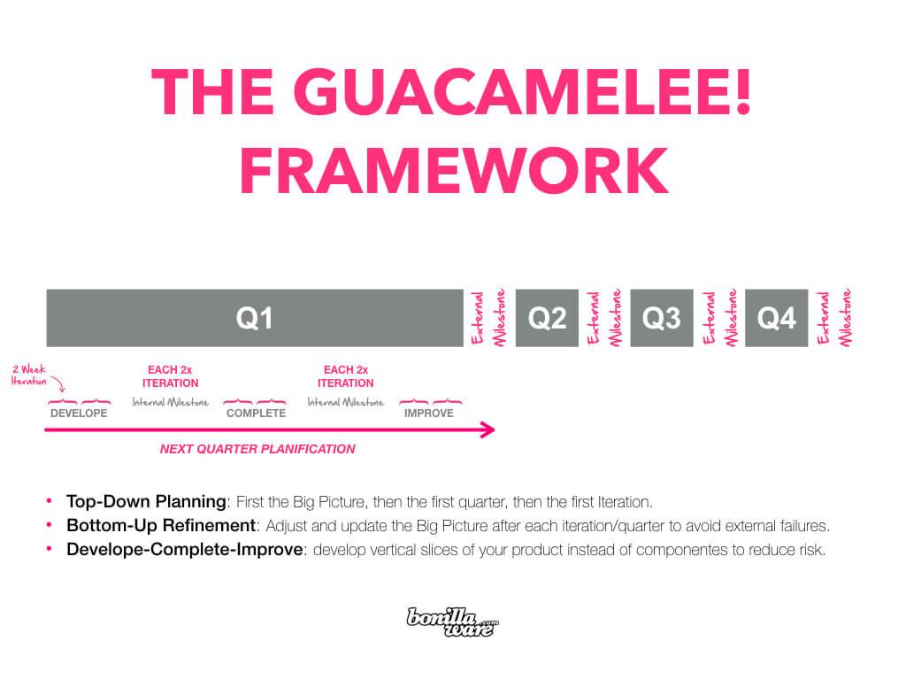 guacamelee-framework