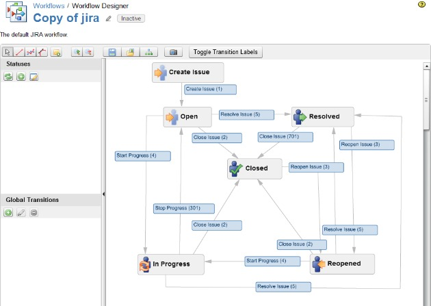 Diseñador Visual de Workflow en JIRA
